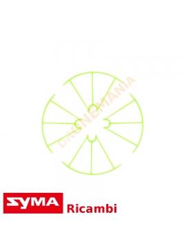 Protezione eliche VERDE Syma X5 SW SC HC HW griglie protezione DRONE