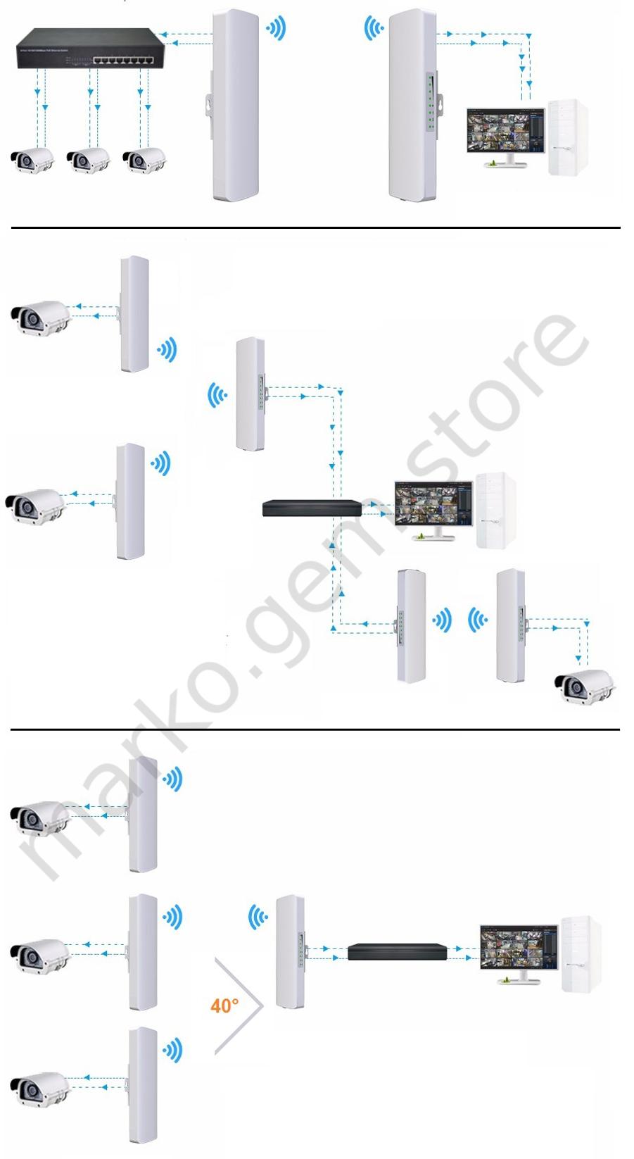 Antenna wifi esterno alta potenza ripetitore amplificatore - Citofono wireless lunga portata ...
